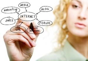 Cari Bisnis Online Gratis Tanpa Modal? Perhatikan Beberapa Aspek Berikut Ini